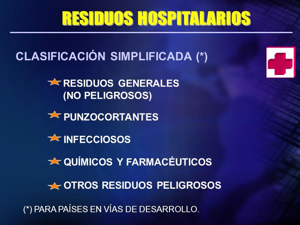 CLASIFICACIÓN SIMPLIFICADA (*) RESIDUOS GENERALES (NO PELIGROSOS) PUNZOCORTANTES INFECCIOSOS QUÍMICOS Y FARMACÉUTICOS OTROS RESIDUOS PELIGROSOS (*) PA