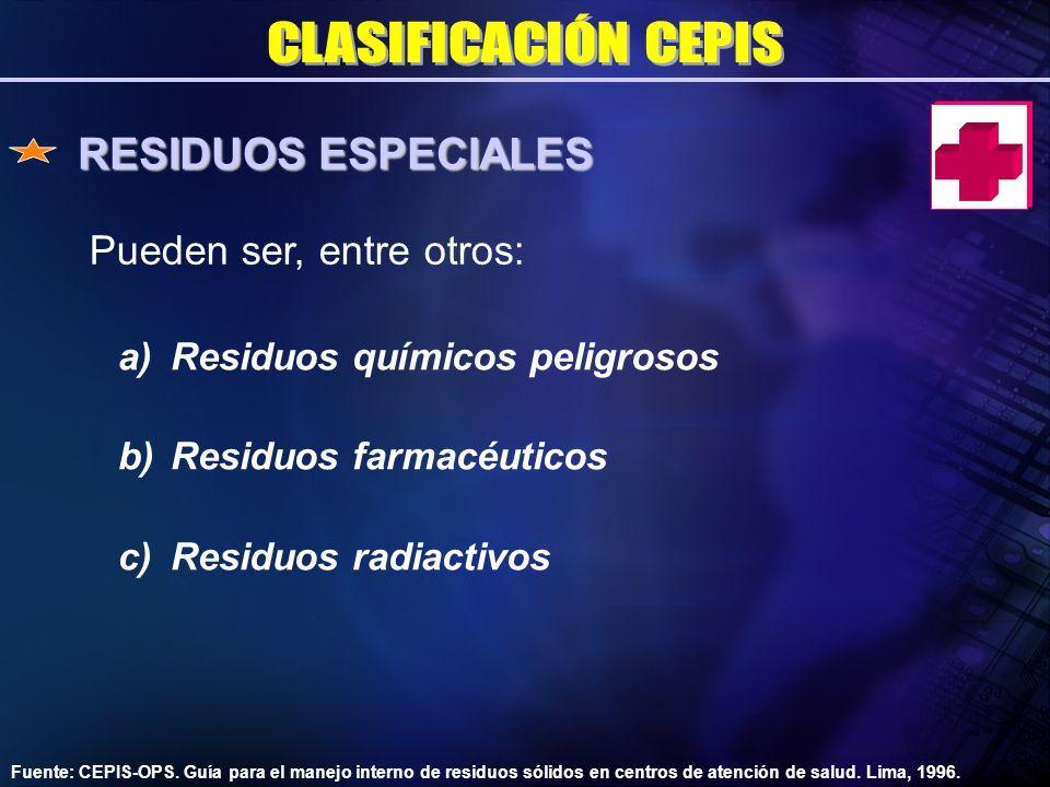 Fuente: CEPIS-OPS. Guía para el manejo interno de residuos sólidos en centros de atención de salud. Lima, 1996. RESIDUOS ESPECIALES Pueden ser, entre
