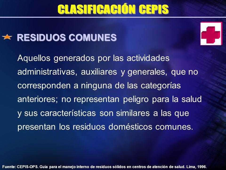 Fuente: CEPIS-OPS. Guía para el manejo interno de residuos sólidos en centros de atención de salud. Lima, 1996. RESIDUOS COMUNES Aquellos generados po