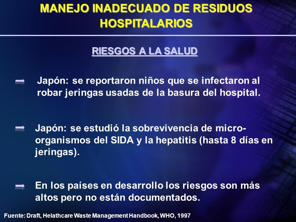 Transmisión ocupacional del virus HIV (SIDA) y otros en Japón, Francia y Estados Unidos Transmisión ocupacional del virus HIV (SIDA) y otros en Japón, Francia y Estados Unidos (1/3) Riesgo de contaminación después de pincharse con la aguja de una jeringa Fuente: Draft, Helathcare Waste Management Handbook, WHO, 1997 JAPÓN Infección HIV Hepatitis Hepatitis C Riesgo 0,3 % 3 % 3 a 5% 2 muertos y 570 casos de hepatitis B en 3 años por punzocortantes.