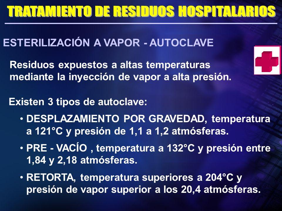 ESTERILIZACIÓN A VAPOR - AUTOCLAVE Residuos expuestos a altas temperaturas mediante la inyección de vapor a alta presión. Existen 3 tipos de autoclave