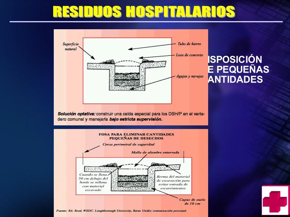 DISPOSICIÓN DE PEQUEÑAS CANTIDADES