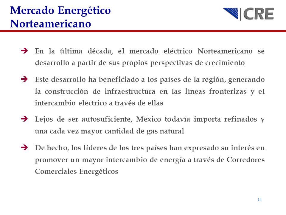 14 Mercado Energético Norteamericano En la última década, el mercado eléctrico Norteamericano se desarrollo a partir de sus propios perspectivas de cr
