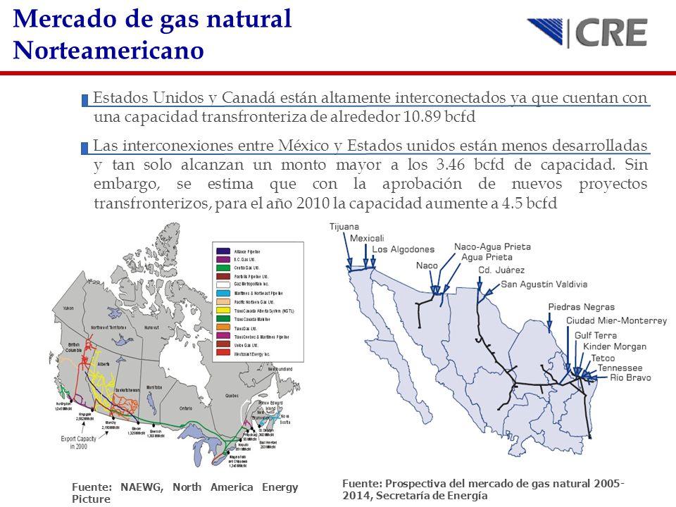 15 Estados Unidos y Canadá están altamente interconectados ya que cuentan con una capacidad transfronteriza de alrededor 10.89 bcfd Las interconexione