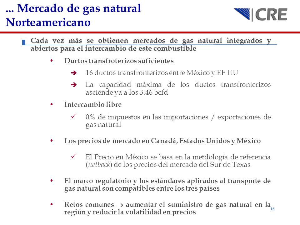 16 Cada vez más se obtienen mercados de gas natural integrados y abiertos para el intercambio de este combustible Ductos transfroterizos suficientes 1