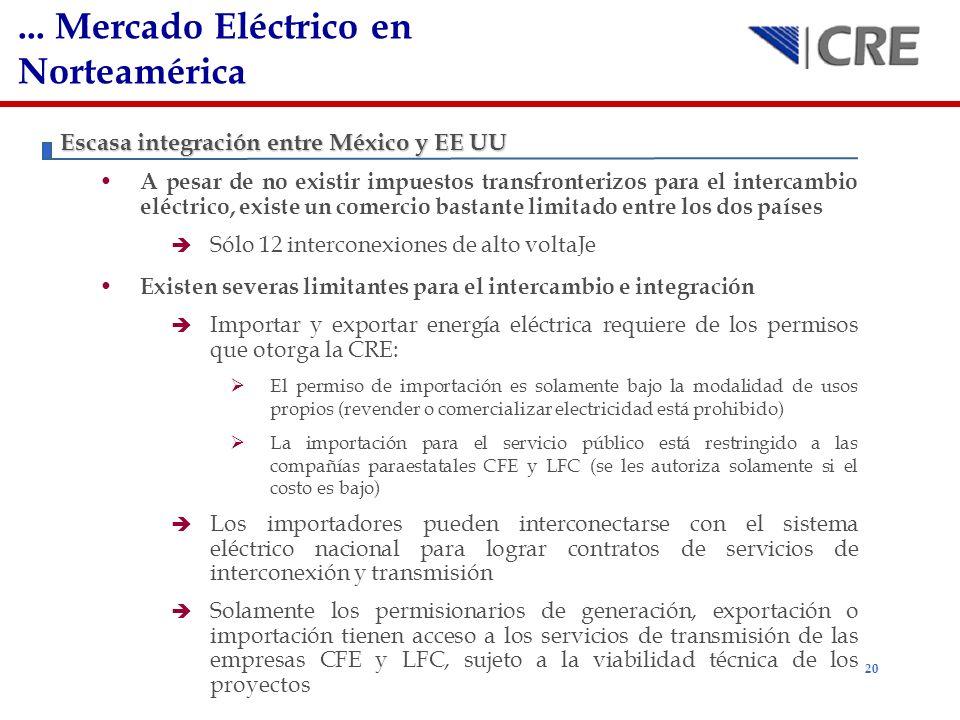 20 Escasa integración entre México y EE UU A pesar de no existir impuestos transfronterizos para el intercambio eléctrico, existe un comercio bastante