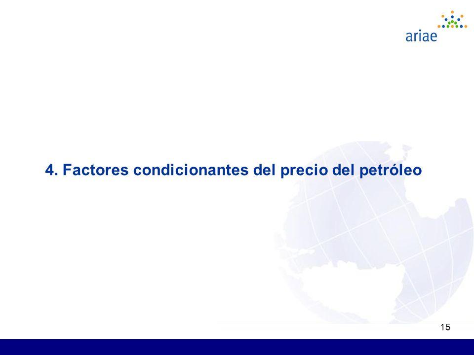 15 4. Factores condicionantes del precio del petróleo