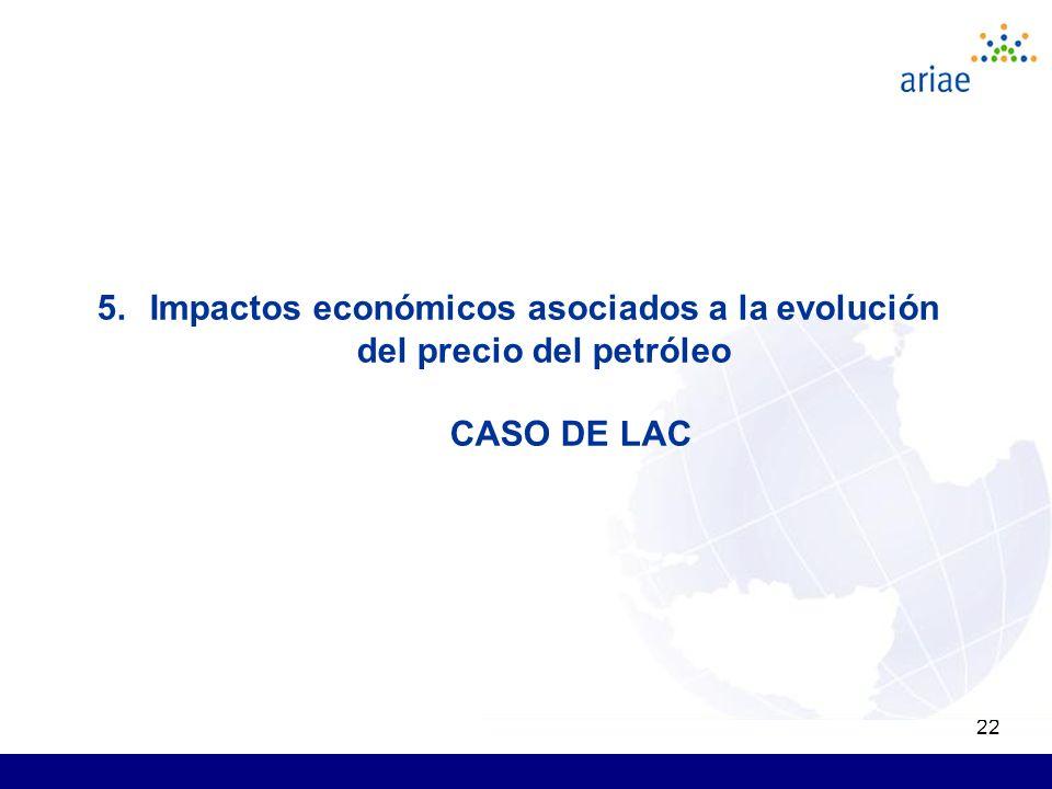 22 5.Impactos económicos asociados a la evolución del precio del petróleo CASO DE LAC