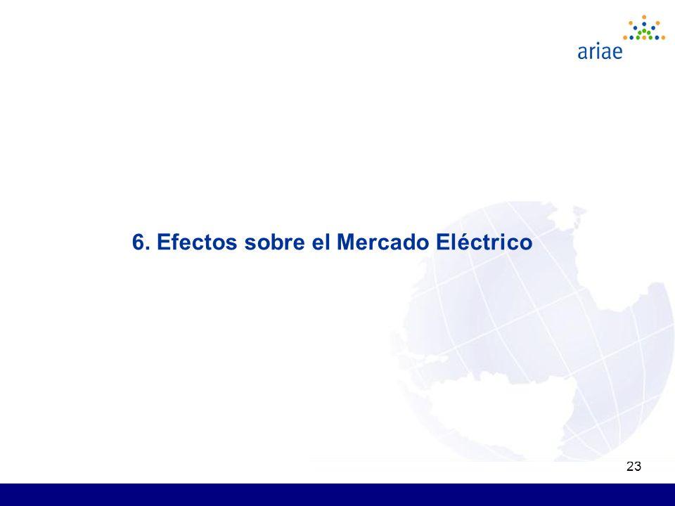 23 6. Efectos sobre el Mercado Eléctrico