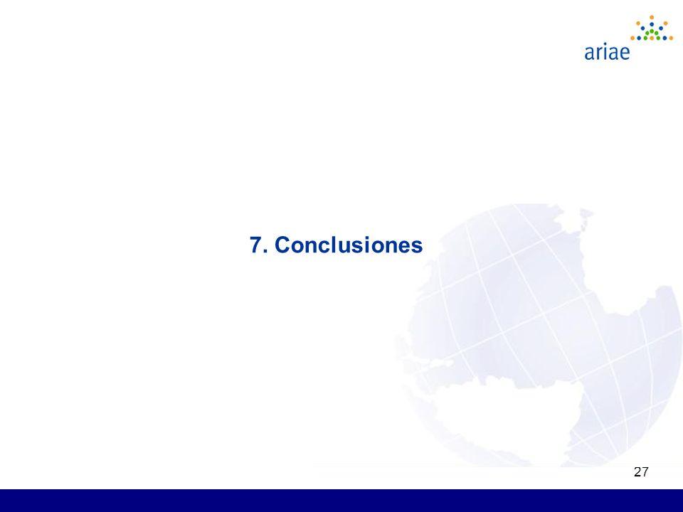 27 7. Conclusiones
