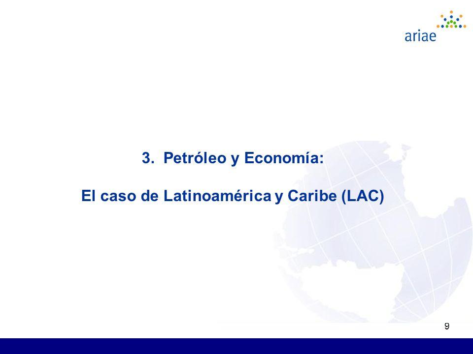 9 3. Petróleo y Economía: El caso de Latinoamérica y Caribe (LAC)