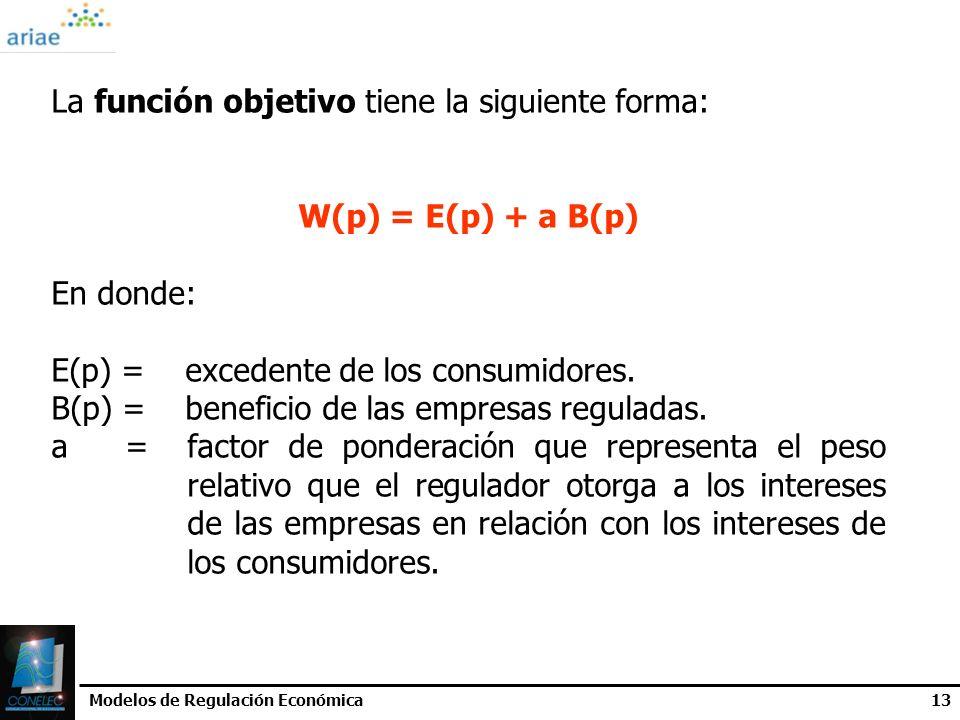 Modelos de Regulación Económica13 La función objetivo tiene la siguiente forma: W(p) = E(p) + a B(p) En donde: E(p) = excedente de los consumidores. B