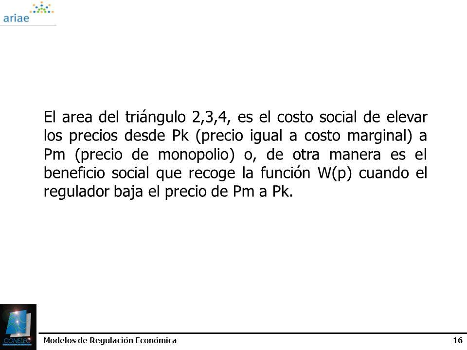 Modelos de Regulación Económica16 El area del triángulo 2,3,4, es el costo social de elevar los precios desde Pk (precio igual a costo marginal) a Pm