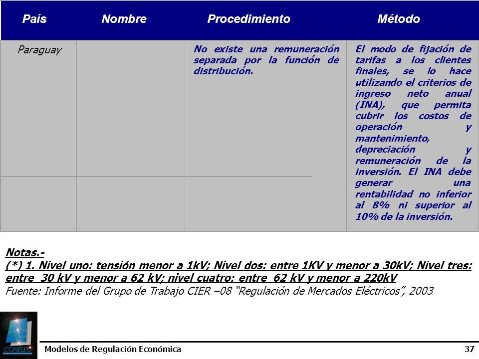 Modelos de Regulación Económica37 País Nombre Procedimiento Método Paraguay No existe una remuneración separada por la función de distribución. El mod