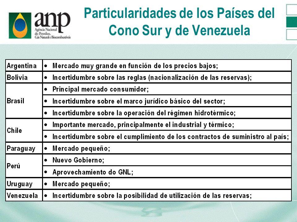 Particularidades de los Países del Cono Sur y de Venezuela