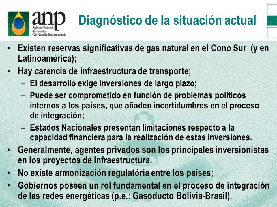 Diagnóstico de la situación actual Existen reservas significativas de gas natural en el Cono Sur (y en Latinoamérica); Hay carencia de infraestructura