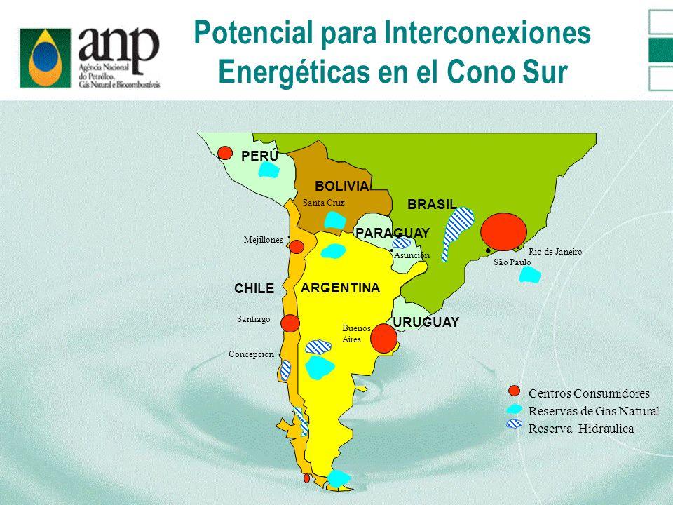 Potencial para Interconexiones Energéticas en el Cono Sur Centros Consumidores Reservas de Gas Natural Reserva Hidráulica BRASIL URUGUAY PARAGUAY BOLI