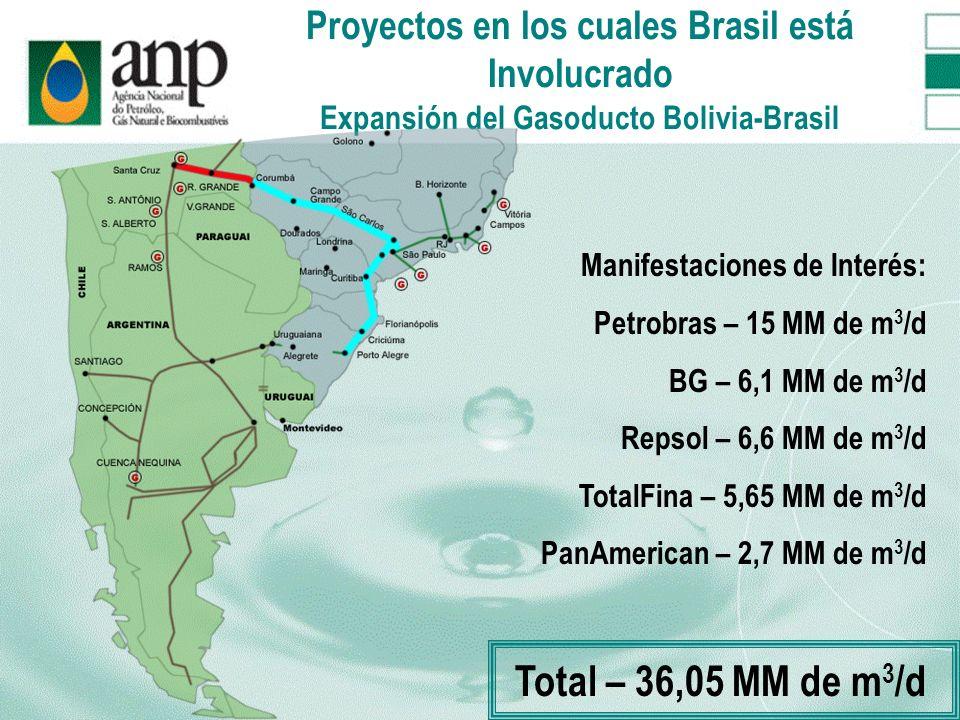 Proyectos en los cuales Brasil está Involucrado Expansión del Gasoducto Bolivia-Brasil Manifestaciones de Interés: Petrobras – 15 MM de m 3 /d BG – 6,