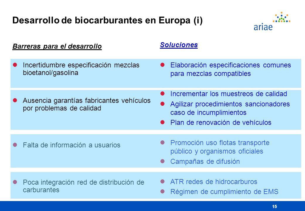 15 Desarrollo de biocarburantes en Europa (i) Barreras para el desarrollo lIncertidumbre especificación mezclas bioetanol/gasolina lAusencia garantías