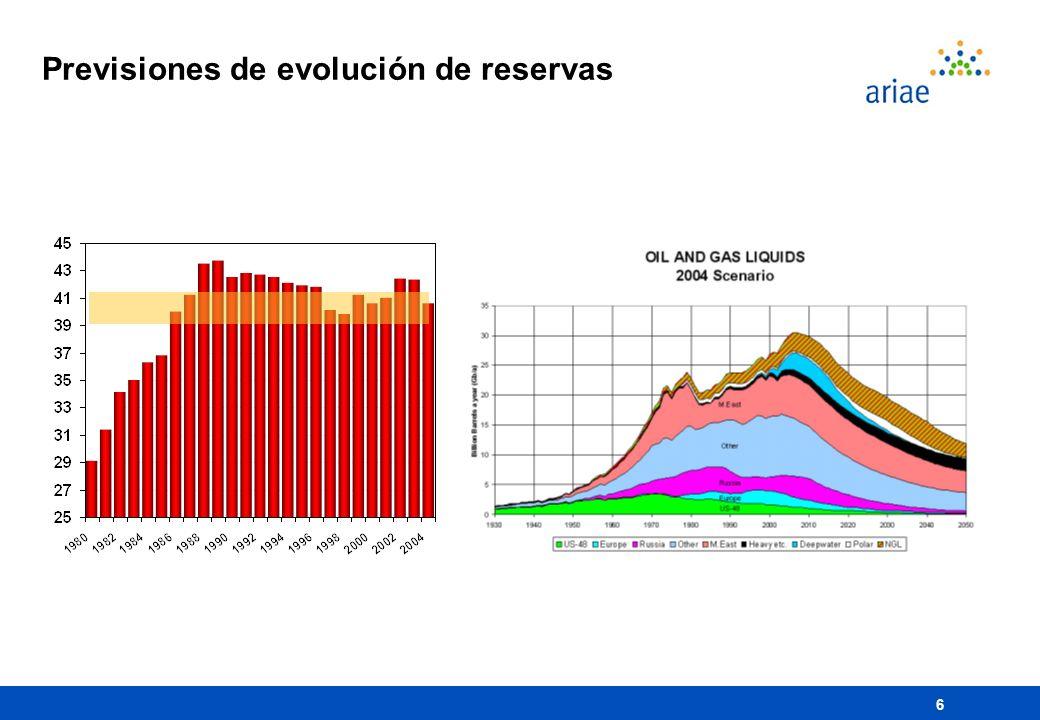 6 Previsiones de evolución de reservas