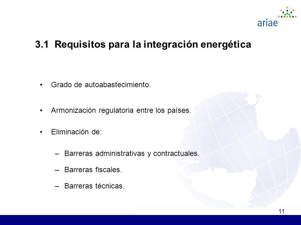 11 Grado de autoabastecimiento. Armonización regulatoria entre los países. Eliminación de: –Barreras administrativas y contractuales. –Barreras fiscal