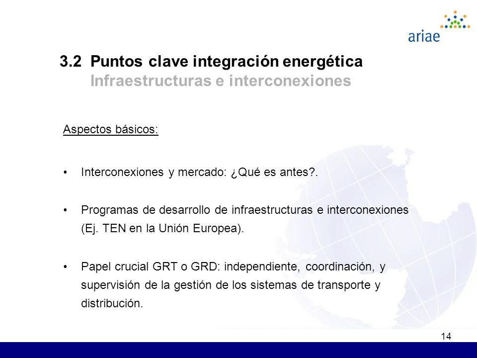 14 Aspectos básicos: Interconexiones y mercado: ¿Qué es antes?. Programas de desarrollo de infraestructuras e interconexiones (Ej. TEN en la Unión Eur