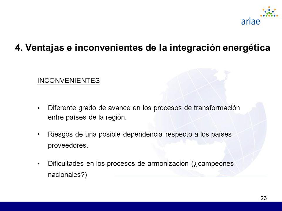 23 INCONVENIENTES Diferente grado de avance en los procesos de transformación entre países de la región. Riesgos de una posible dependencia respecto a