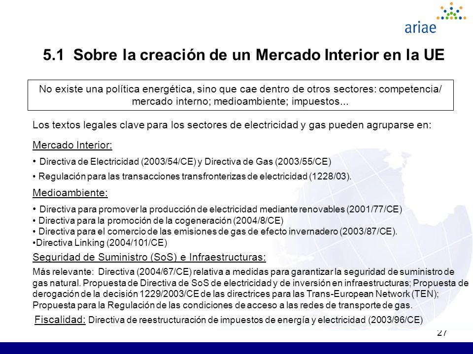 27 5.1 Sobre la creación de un Mercado Interior en la UE No existe una política energética, sino que cae dentro de otros sectores: competencia/ mercado interno; medioambiente; impuestos...