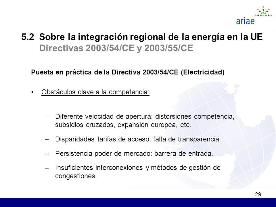 29 Puesta en práctica de la Directiva 2003/54/CE (Electricidad) Obstáculos clave a la competencia: –Diferente velocidad de apertura: distorsiones competencia, subsidios cruzados, expansión europea, etc.