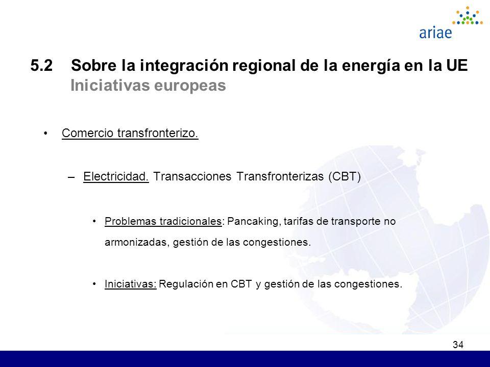 34 5.2 Sobre la integración regional de la energía en la UE Iniciativas europeas Comercio transfronterizo. –Electricidad. Transacciones Transfronteriz