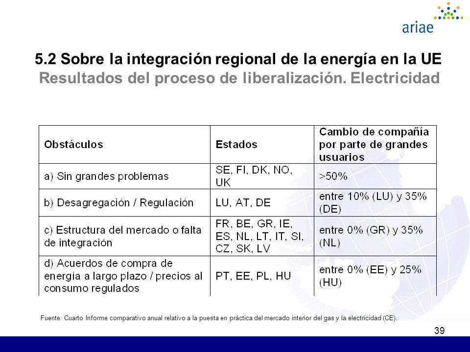 39 5.2 Sobre la integración regional de la energía en la UE Resultados del proceso de liberalización. Electricidad Fuente: Cuarto Informe comparativo
