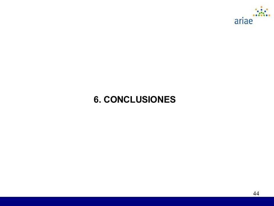 44 6. CONCLUSIONES