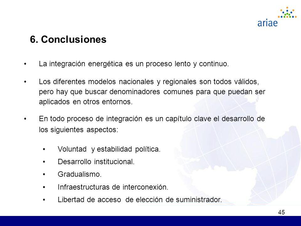 45 6. Conclusiones La integración energética es un proceso lento y continuo. Los diferentes modelos nacionales y regionales son todos válidos, pero ha