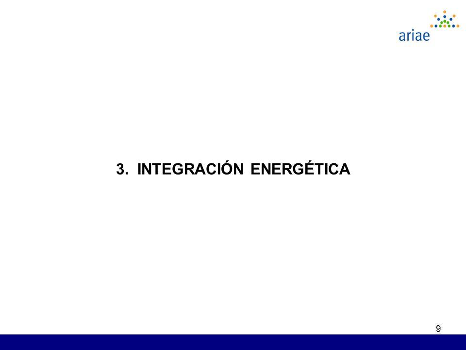 9 3. INTEGRACIÓN ENERGÉTICA