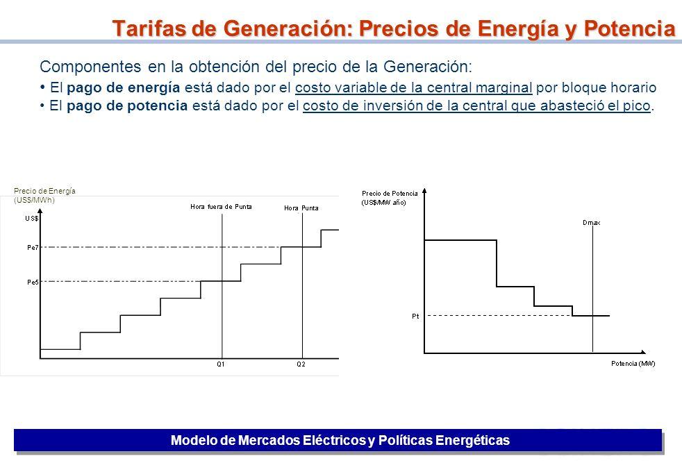 11 Componentes en la obtención del precio de la Generación: El pago de energía está dado por el costo variable de la central marginal por bloque horar