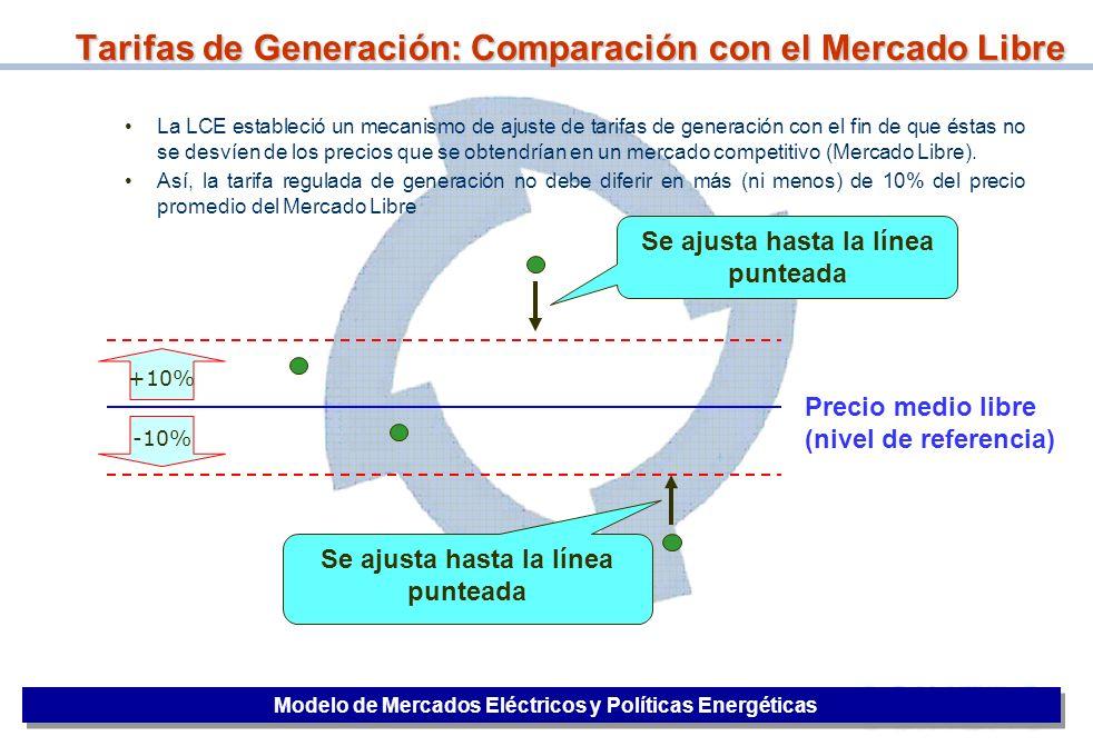 12 La LCE estableció un mecanismo de ajuste de tarifas de generación con el fin de que éstas no se desvíen de los precios que se obtendrían en un merc