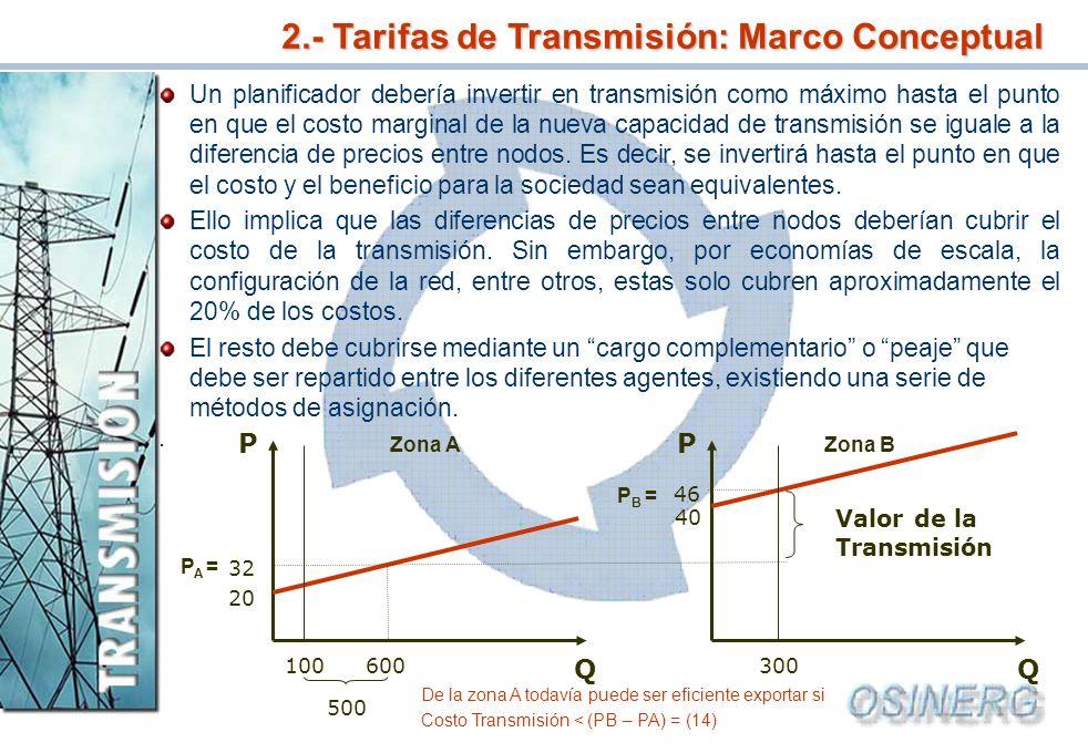 13 2.- Tarifas de Transmisión: Marco Conceptual Un planificador debería invertir en transmisión como máximo hasta el punto en que el costo marginal de