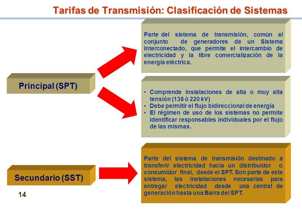 14 Principal (SPT) Secundario (SST) Parte del sistema de transmisión, común al conjunto de generadores de un Sistema Interconectado, que permite el in