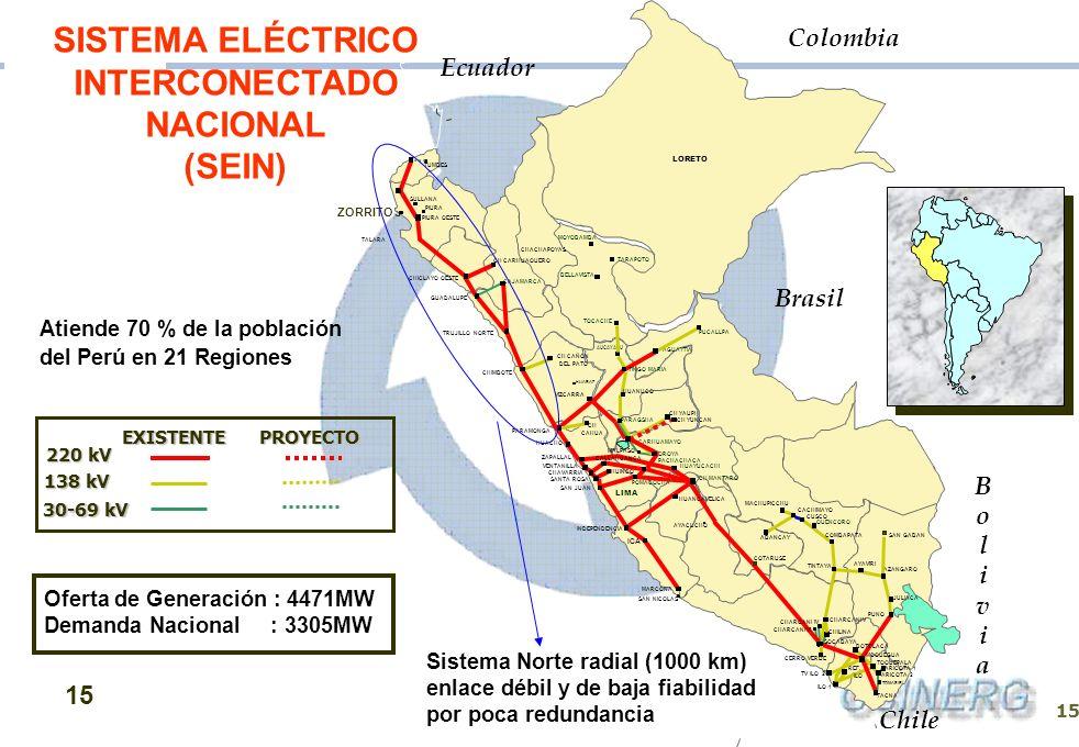 15 220kV 220 kV 138kV 138 kV 30-69kV 30-69 kV EXISTENTE PROYECTO Atiende 70 % de la población del Perú en 21 Regiones ZORRITOS TALARA Oferta de Genera