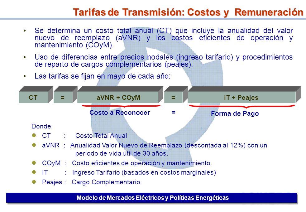 16 = Se determina un costo total anual (CT) que incluye la anualidad del valor nuevo de reemplazo (aVNR) y los costos eficientes de operación y manten