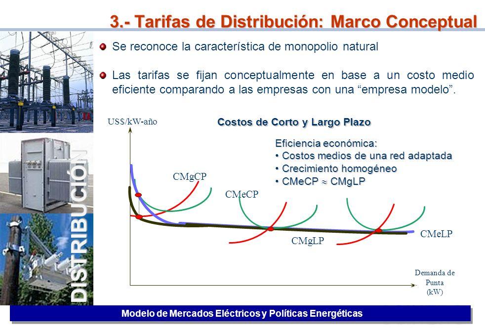 19 3.- Tarifas de Distribución: Marco Conceptual Se reconoce la característica de monopolio natural Las tarifas se fijan conceptualmente en base a un
