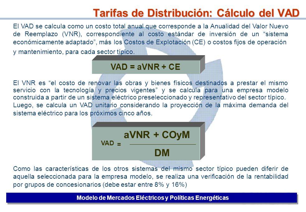 20 Tarifas de Distribución: Cálculo del VAD El VAD se calcula como un costo total anual que corresponde a la Anualidad del Valor Nuevo de Reemplazo (V
