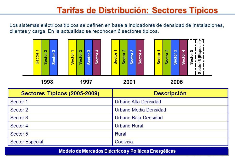 21 Tarifas de Distribución: Sectores Típicos Los sistemas eléctricos típicos se definen en base a indicadores de densidad de instalaciones, clientes y