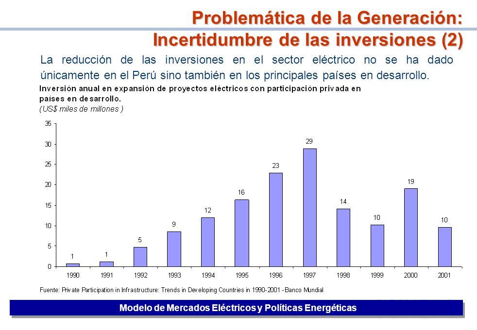 26 La reducción de las inversiones en el sector eléctrico no se ha dado únicamente en el Perú sino también en los principales países en desarrollo. Pr