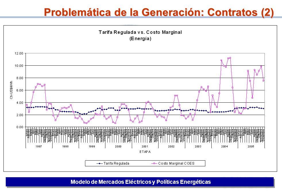 28 Problemática de la Generación: Contratos (2) Modelo de Mercados Eléctricos y Políticas Energéticas