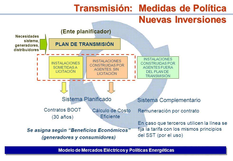 37 Transmisión: Medidas de Política Nuevas Inversiones PLAN DE TRANSMISIÓN INSTALACIONES SOMETIDAS A LICITACIÓN INSTALACIONES CONSTRUIDAS POR AGENTES,