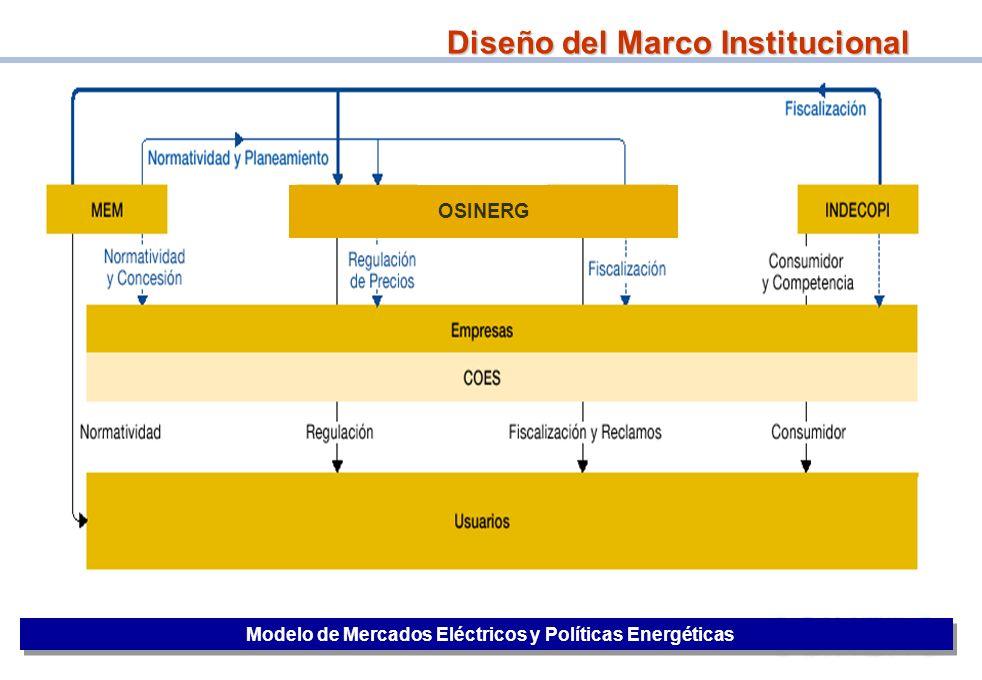 4 Diseño del Marco Institucional OSINERG Modelo de Mercados Eléctricos y Políticas Energéticas