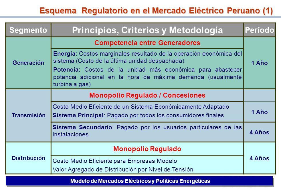 8 REGULACIÓN DE GENERACIÓN REGULACIÓN DEL SISTEMA PRINCIPAL DE TRANSMISIÓN REGULACIÓN DEL SISTEMA SECUNDARIO DE TRANSMISIÓN REGULACIÓN DE DISTRIBUCIÓN - VAD PRECIOS AL CONSUMIDOR FINAL + PRECIOS EN BARRA Esquema Regulatorio en el Mercado Eléctrico Peruano (2) Modelo de Mercados Eléctricos y Políticas Energéticas + + + +