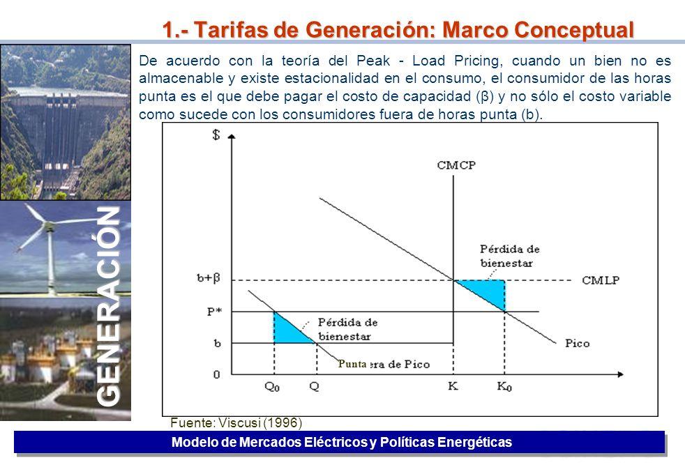 9 1.- Tarifas de Generación: Marco Conceptual De acuerdo con la teoría del Peak - Load Pricing, cuando un bien no es almacenable y existe estacionalid