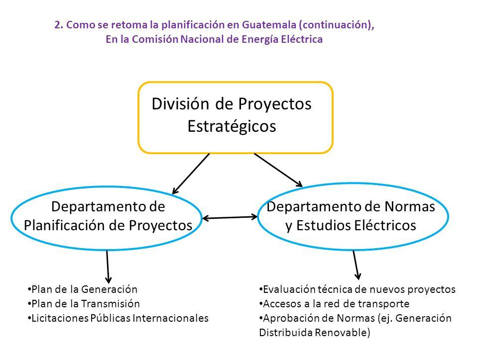 División de Proyectos Estratégicos Departamento de Normas y Estudios Eléctricos Departamento de Planificación de Proyectos Plan de la Generación Plan